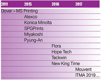 Tabella 1: Una panoramica delle soluzioni single-pass nella stampa tessile digitale